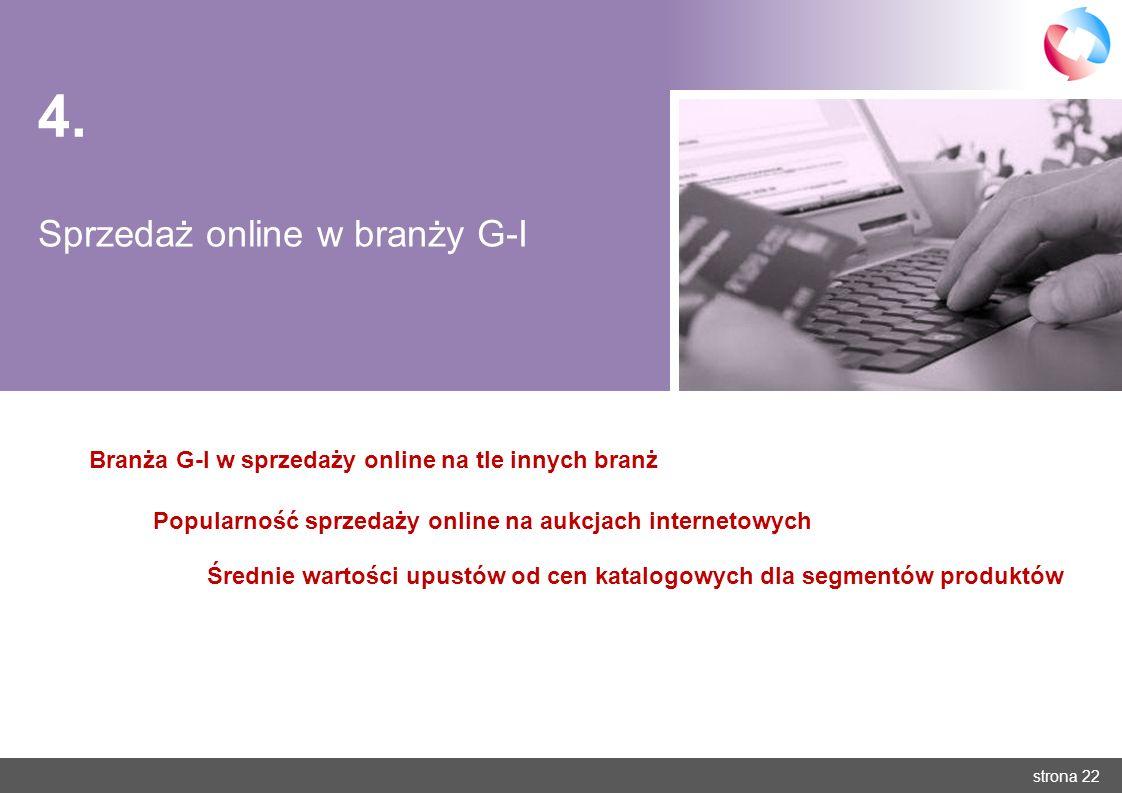 strona 22 Sprzedaż online w branży G-I Popularność sprzedaży online na aukcjach internetowych Średnie wartości upustów od cen katalogowych dla segment