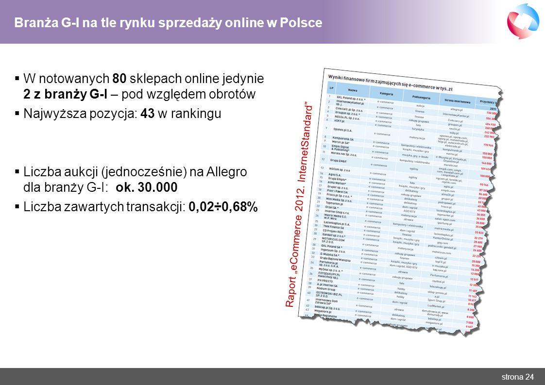 strona 24 Branża G-I na tle rynku sprzedaży online w Polsce W notowanych 80 sklepach online jedynie 2 z branży G-I – pod względem obrotów Najwyższa po
