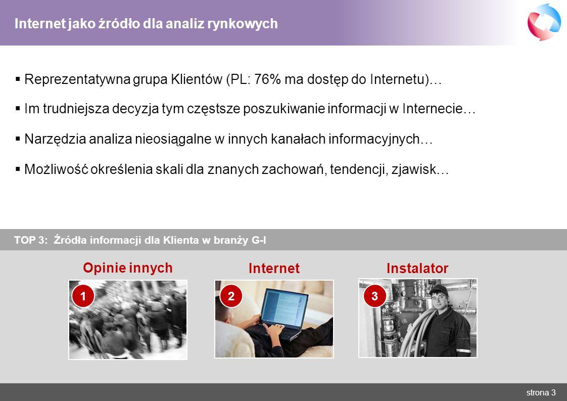 strona 3 Internet jako źródło dla analiz rynkowych Reprezentatywna grupa Klientów (PL: 76% ma dostęp do Internetu)… TOP 3: Źródła informacji dla Klien