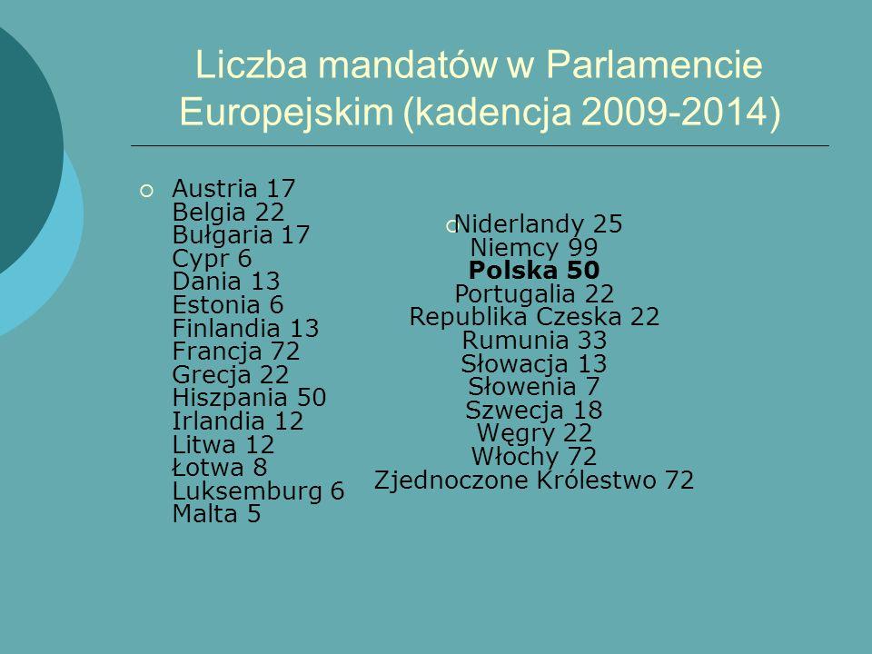 Liczba mandatów w Parlamencie Europejskim (kadencja 2009-2014) Austria 17 Belgia 22 Bułgaria 17 Cypr 6 Dania 13 Estonia 6 Finlandia 13 Francja 72 Grec