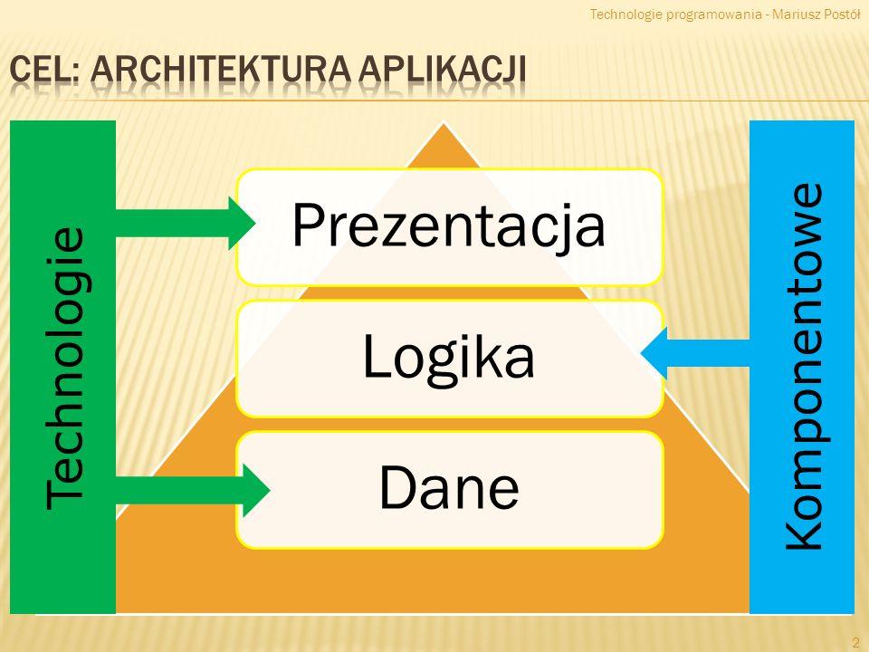 PrezentacjaLogikaDane Technologie programowania - Mariusz Postół 2 Komponentowe Technologie