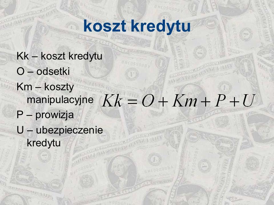koszt kredytu Kk – koszt kredytu O – odsetki Km – koszty manipulacyjne P – prowizja U – ubezpieczenie kredytu