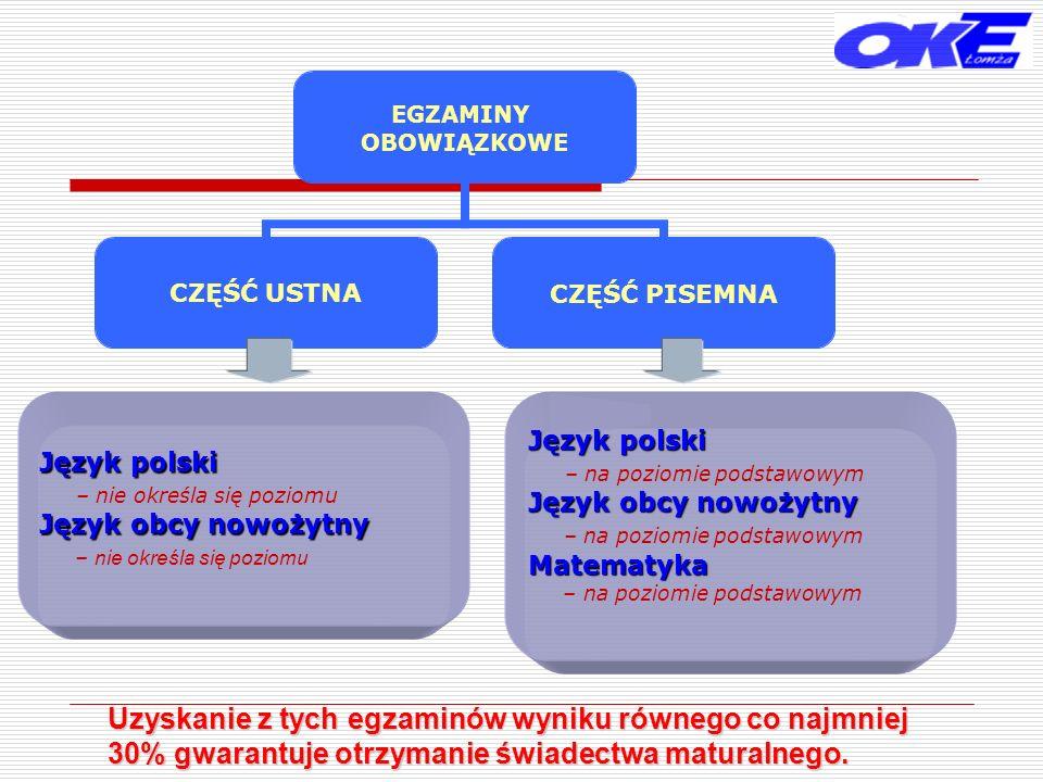 EGZAMINY OBOWIĄZKOWE CZĘŚĆ USTNACZĘŚĆ PISEMNA Język polski – nie określa się poziomu Język obcy nowożytny – nie określa się poziomu Język polski – na