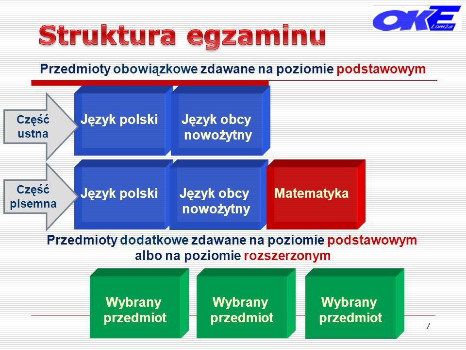 Przedmioty obowiązkowe zdawane na poziomie podstawowym 7 Język polski Język obcy nowożytny Język obcy nowożytny Matematyka Wybrany przedmiot Wybrany p