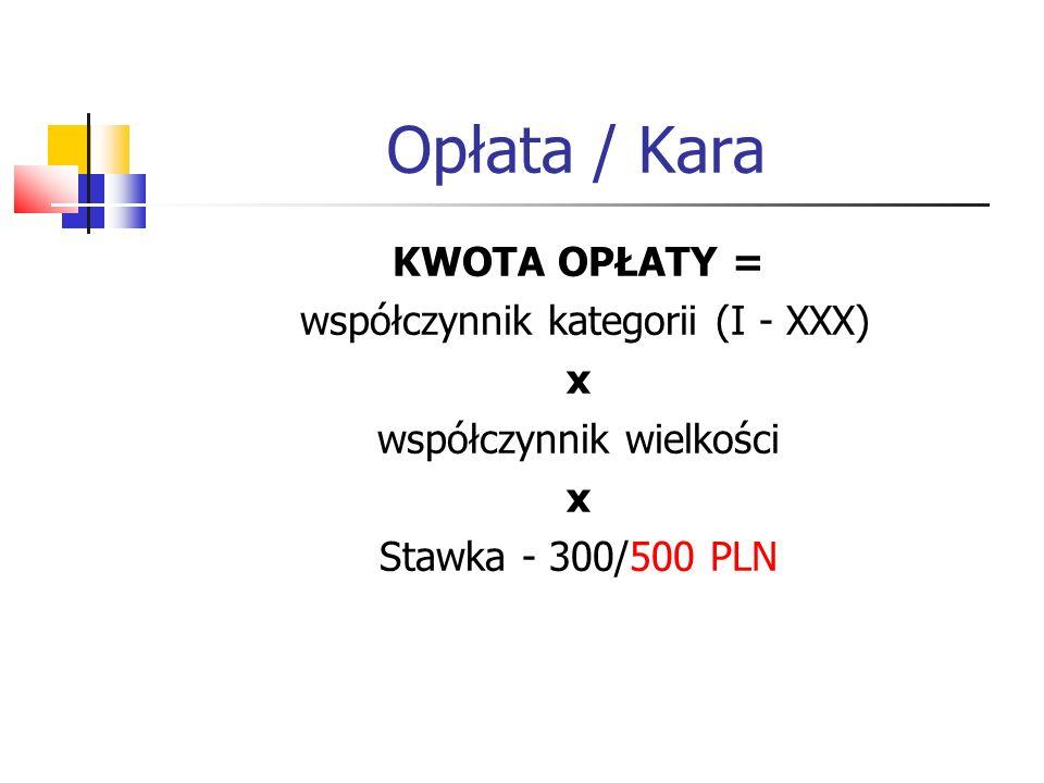 Opłata / Kara KWOTA OPŁATY = współczynnik kategorii (I - XXX) x współczynnik wielkości x Stawka - 300/500 PLN