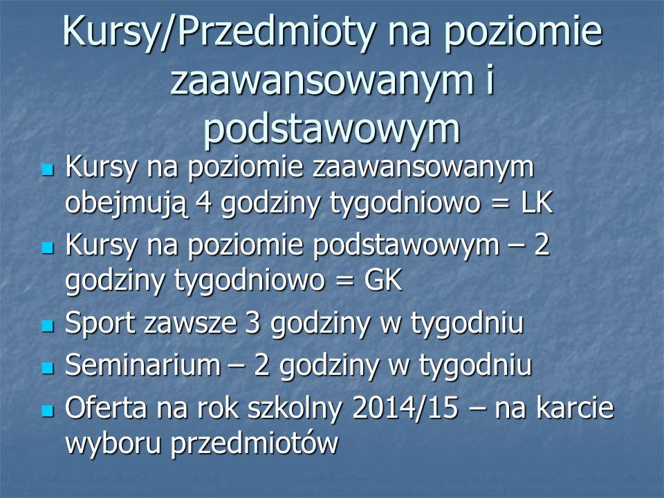 Kursy/Przedmioty na poziomie zaawansowanym i podstawowym Kursy na poziomie zaawansowanym obejmują 4 godziny tygodniowo = LK Kursy na poziomie zaawansowanym obejmują 4 godziny tygodniowo = LK Kursy na poziomie podstawowym – 2 godziny tygodniowo = GK Kursy na poziomie podstawowym – 2 godziny tygodniowo = GK Sport zawsze 3 godziny w tygodniu Sport zawsze 3 godziny w tygodniu Seminarium – 2 godziny w tygodniu Seminarium – 2 godziny w tygodniu Oferta na rok szkolny 2014/15 – na karcie wyboru przedmiotów Oferta na rok szkolny 2014/15 – na karcie wyboru przedmiotów