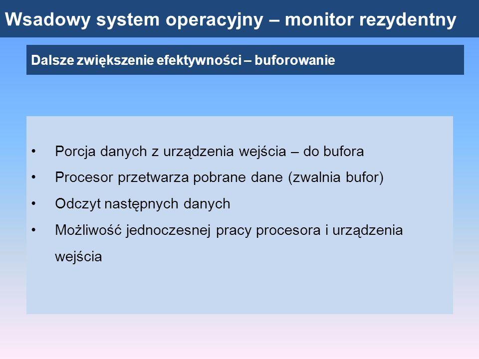 Wsadowy system operacyjny – monitor rezydentny Dalsze zwiększenie efektywności – buforowanie Porcja danych z urządzenia wejścia – do bufora Procesor p