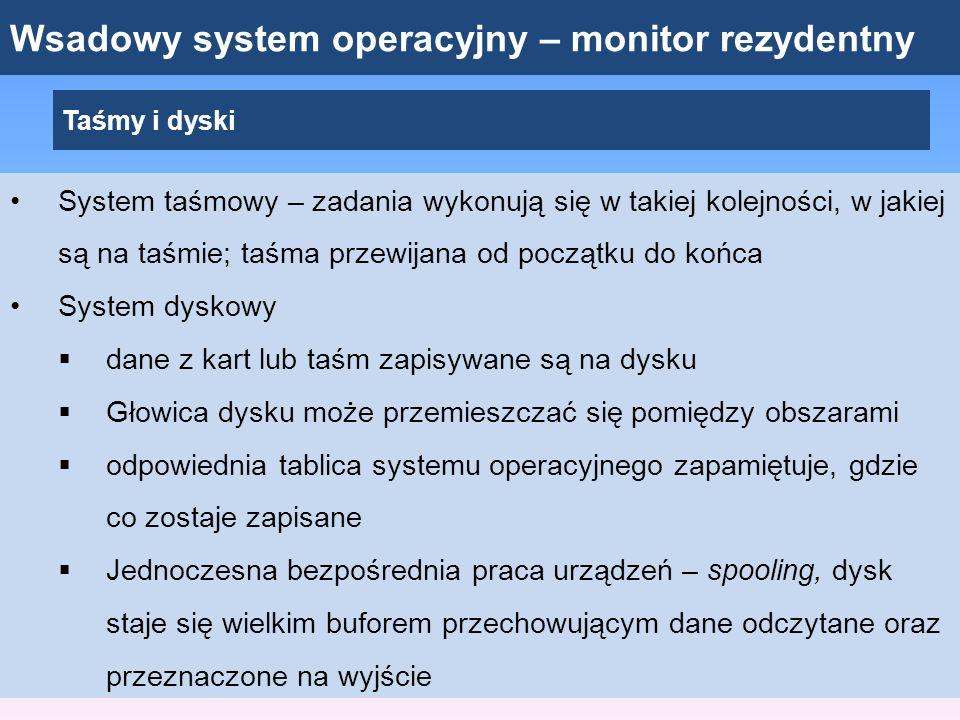 Wsadowy system operacyjny – monitor rezydentny Taśmy i dyski System taśmowy – zadania wykonują się w takiej kolejności, w jakiej są na taśmie; taśma p
