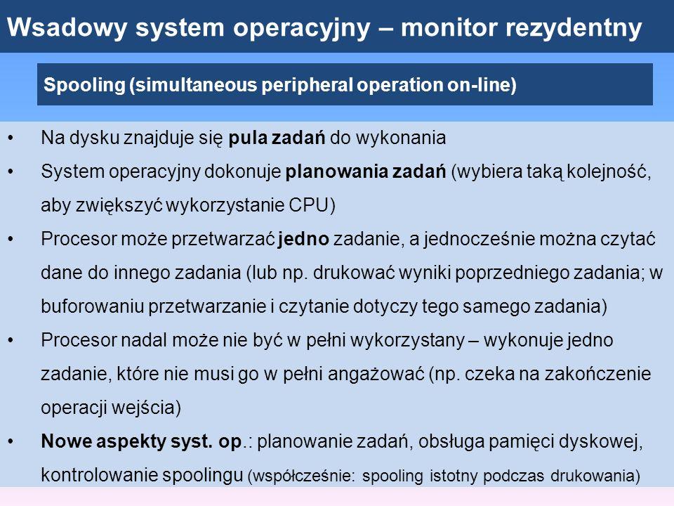 Wsadowy system operacyjny – monitor rezydentny Spooling (simultaneous peripheral operation on-line) Na dysku znajduje się pula zadań do wykonania Syst