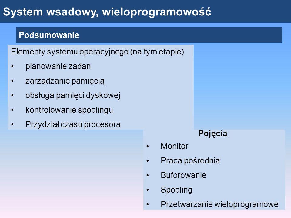 System wsadowy, wieloprogramowość Podsumowanie Pojęcia: Monitor Praca pośrednia Buforowanie Spooling Przetwarzanie wieloprogramowe Elementy systemu op