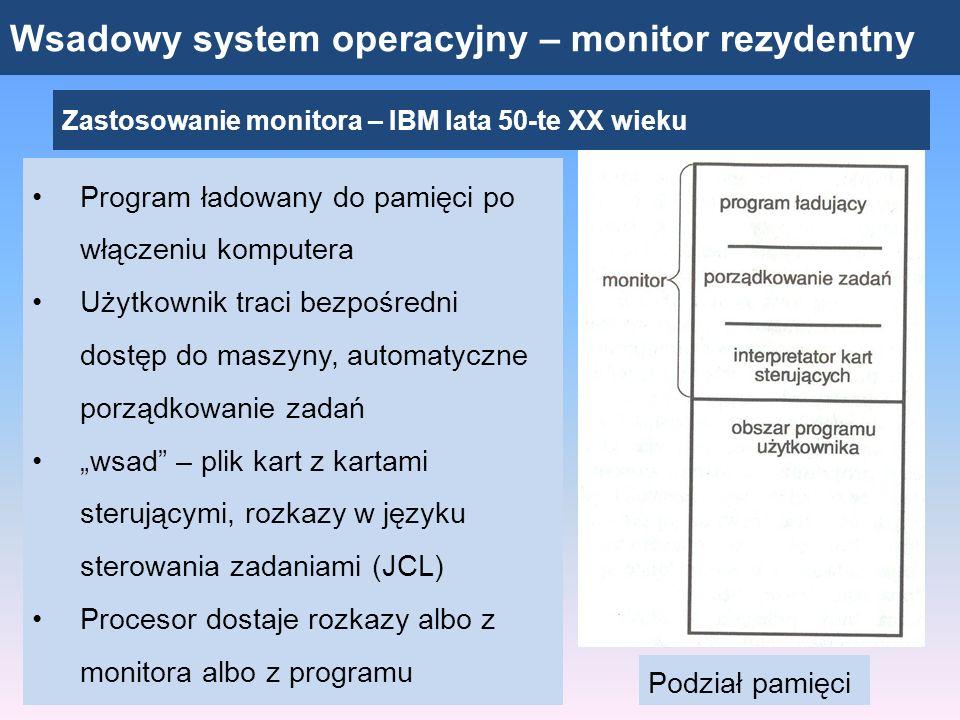 Wsadowy system operacyjny – monitor rezydentny Zastosowanie monitora – IBM lata 50-te XX wieku Program ładowany do pamięci po włączeniu komputera Użyt
