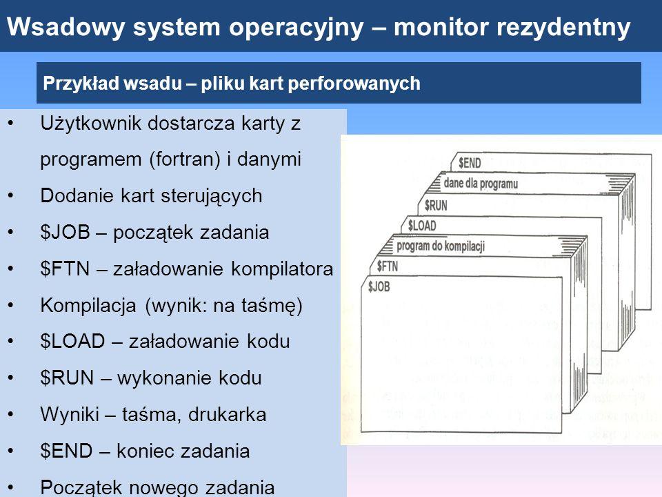 Wsadowy system operacyjny – monitor rezydentny Przykład wsadu – pliku kart perforowanych Użytkownik dostarcza karty z programem (fortran) i danymi Dod
