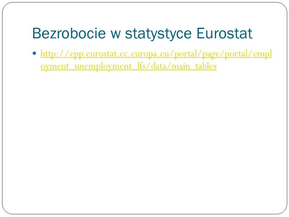 Bezrobocie w statystyce Eurostat http://epp.eurostat.ec.europa.eu/portal/page/portal/empl oyment_unemployment_lfs/data/main_tables http://epp.eurostat.ec.europa.eu/portal/page/portal/empl oyment_unemployment_lfs/data/main_tables