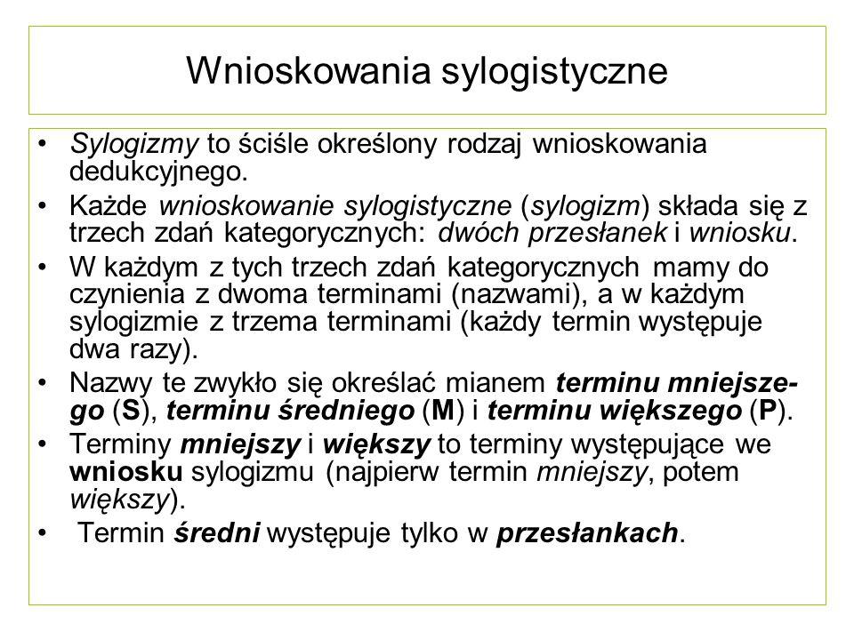 Wnioskowania sylogistyczne Sylogizmy to ściśle określony rodzaj wnioskowania dedukcyjnego. Każde wnioskowanie sylogistyczne (sylogizm) składa się z tr