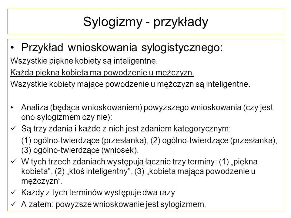 Sylogizmy - przykłady Przykład wnioskowania sylogistycznego: Wszystkie piękne kobiety są inteligentne. Każda piękna kobieta ma powodzenie u mężczyzn.