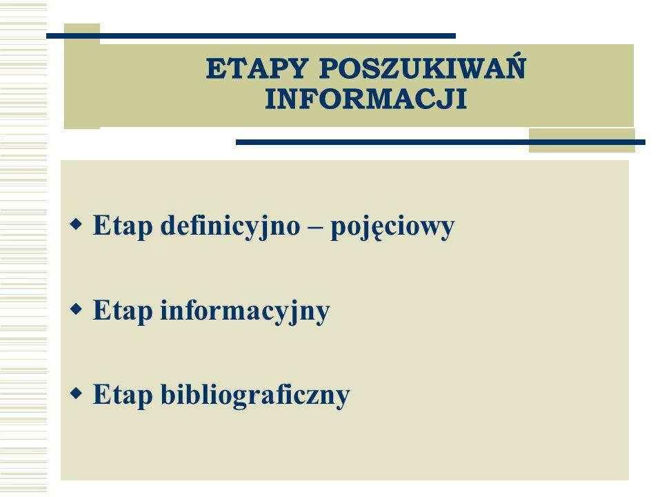 ETAPY POSZUKIWAŃ INFORMACJI Etap definicyjno – pojęciowy Etap informacyjny Etap bibliograficzny