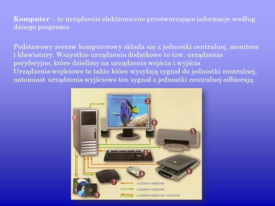 Komputer – to urządzenie elektroniczne przetwarzające informacje według danego programu Podstawowy zestaw komputerowy składa się z jednostki centralne