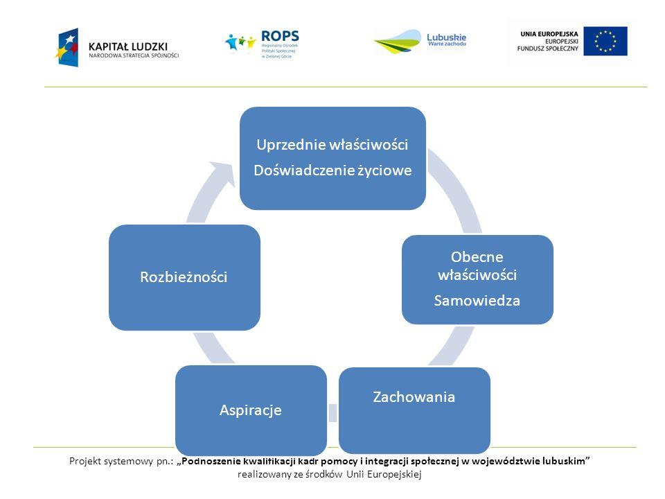 Projekt systemowy pn.: Podnoszenie kwalifikacji kadr pomocy i integracji społecznej w województwie lubuskim realizowany ze środków Unii Europejskiej U