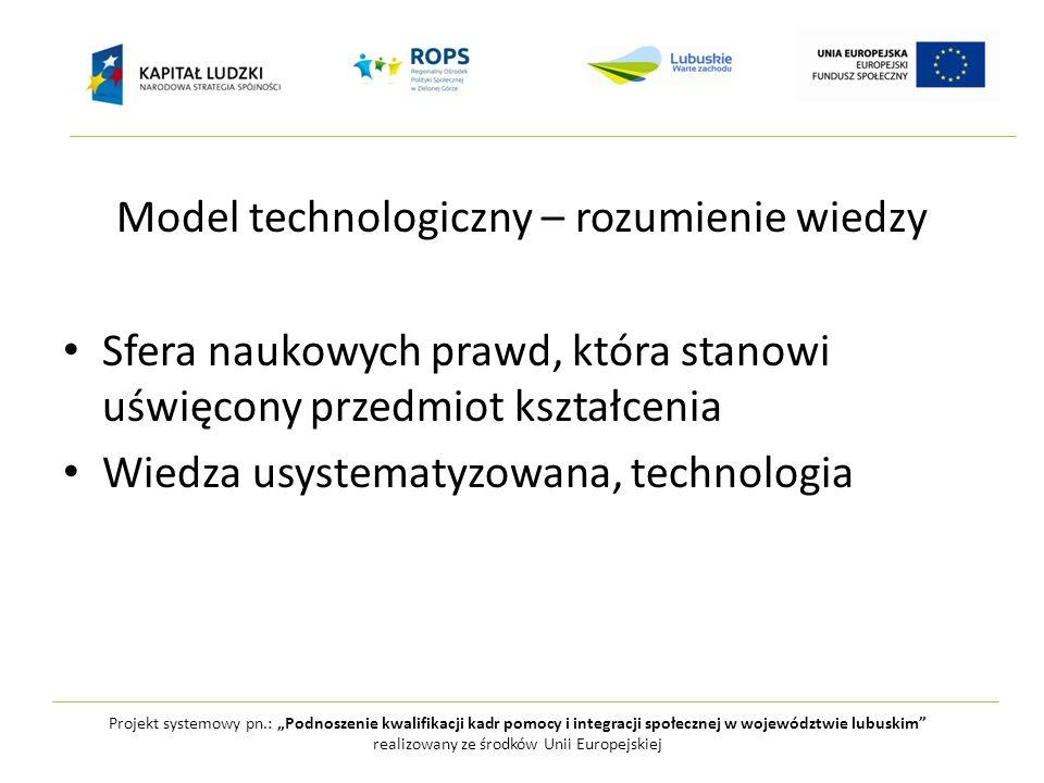 Projekt systemowy pn.: Podnoszenie kwalifikacji kadr pomocy i integracji społecznej w województwie lubuskim realizowany ze środków Unii Europejskiej Uczenie się transformatywne wg J.