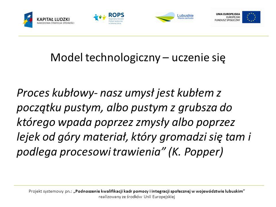 Projekt systemowy pn.: Podnoszenie kwalifikacji kadr pomocy i integracji społecznej w województwie lubuskim realizowany ze środków Unii Europejskiej M