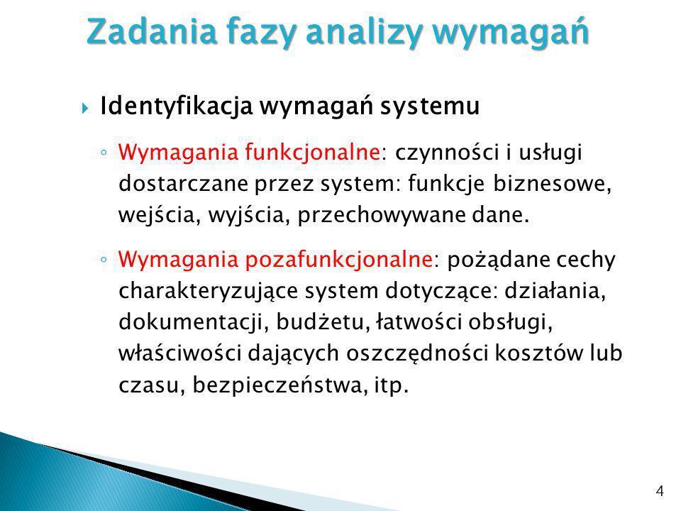 4 Zadania fazy analizy wymagań Identyfikacja wymagań systemu Wymagania funkcjonalne: czynności i usługi dostarczane przez system: funkcje biznesowe, wejścia, wyjścia, przechowywane dane.