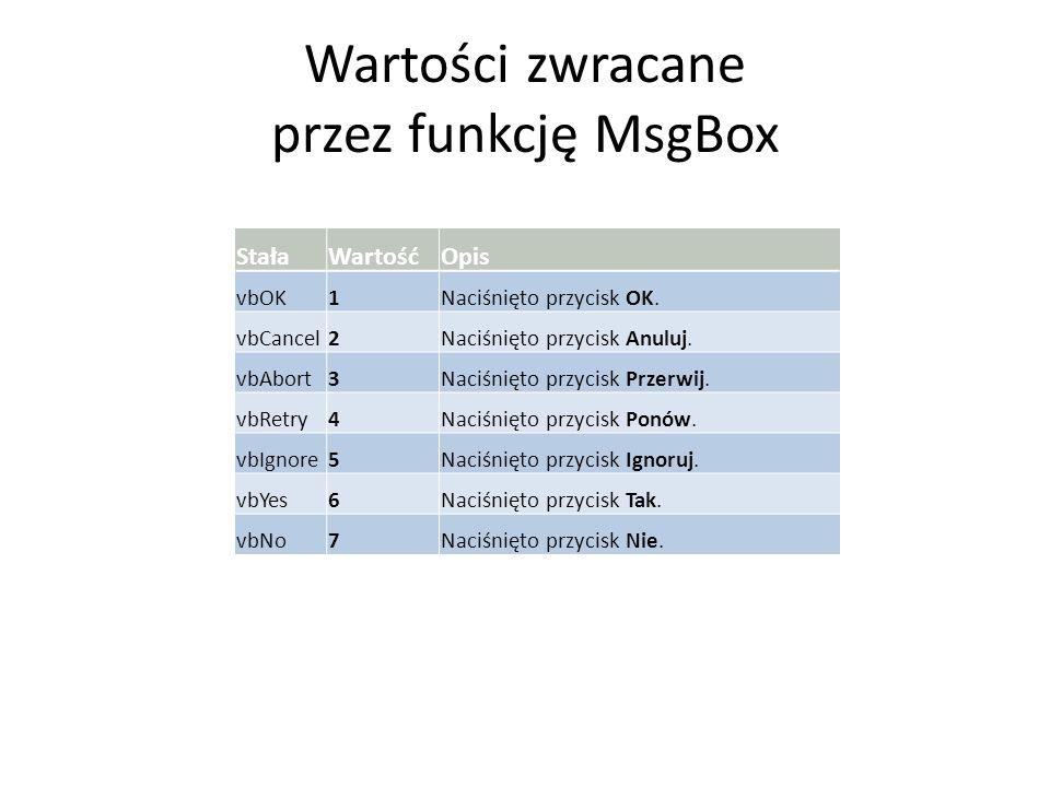 Wartości zwracane przez funkcję MsgBox StałaWartośćOpis vbOK1Naciśnięto przycisk OK. vbCancel2Naciśnięto przycisk Anuluj. vbAbort3Naciśnięto przycisk
