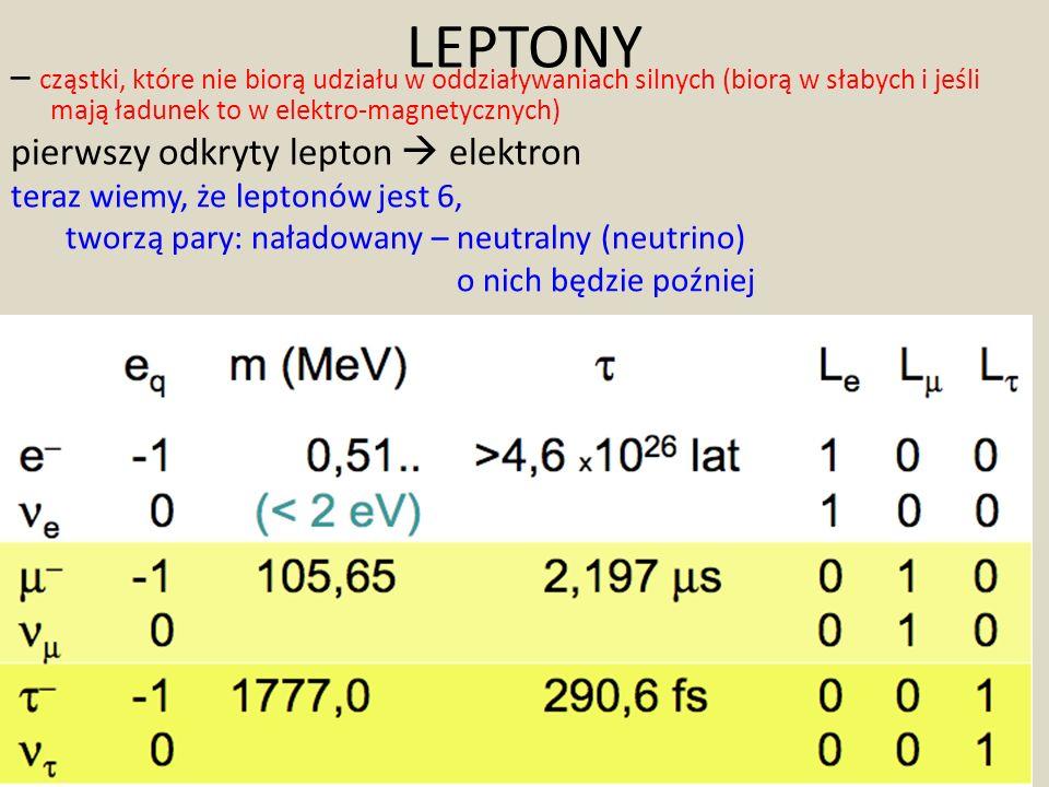 LEPTONY – cząstki, które nie biorą udziału w oddziaływaniach silnych (biorą w słabych i jeśli mają ładunek to w elektro-magnetycznych) pierwszy odkryty lepton elektron teraz wiemy, że leptonów jest 6, tworzą pary: naładowany – neutralny (neutrino) o nich będzie poźniej