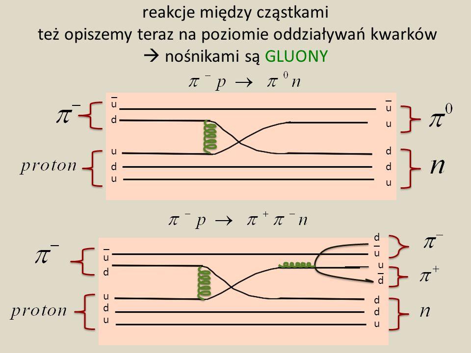 reakcje między cząstkami też opiszemy teraz na poziomie oddziaływań kwarków nośnikami są GLUONY d u u d u u u u d d _ _ d u u d u u u u d d _ _ d d _
