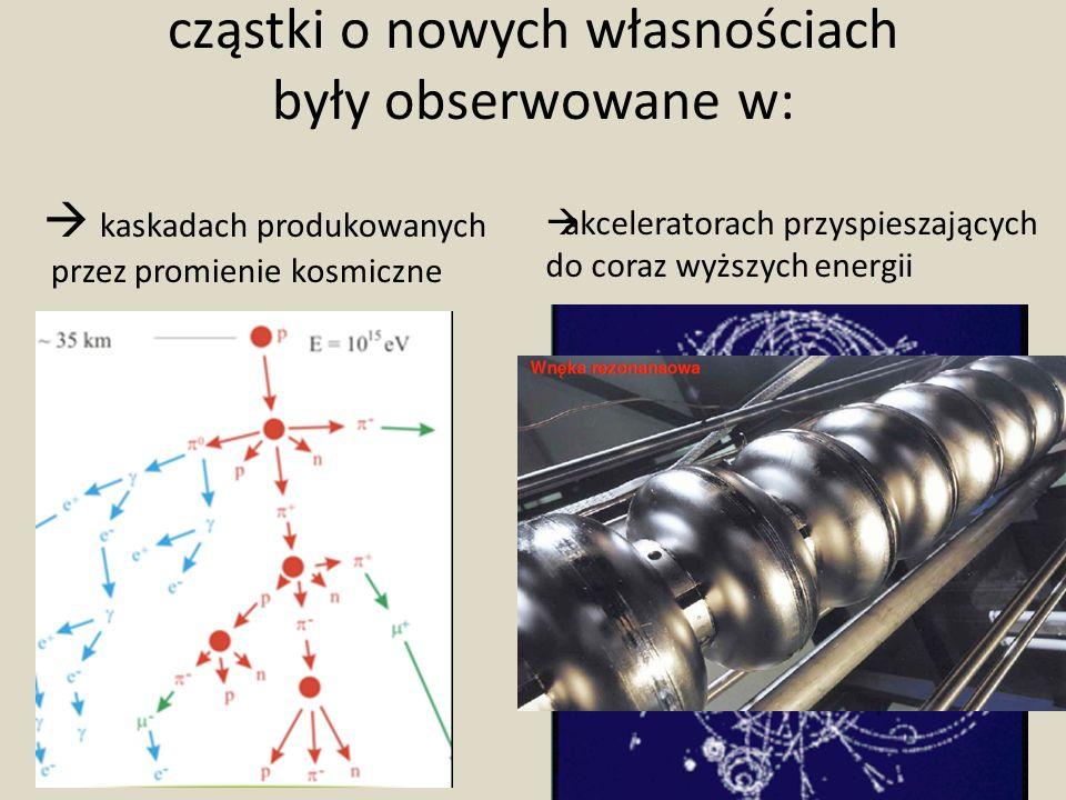 cząstki o nowych własnościach były obserwowane w: kaskadach produkowanych przez promienie kosmiczne akceleratorach przyspieszających do coraz wyższych energii