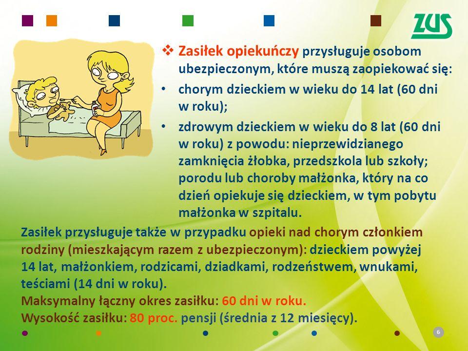6 Zasiłek opiekuńczy przysługuje osobom ubezpieczonym, które muszą zaopiekować się: chorym dzieckiem w wieku do 14 lat (60 dni w roku); zdrowym dzieckiem w wieku do 8 lat (60 dni w roku) z powodu: nieprzewidzianego zamknięcia żłobka, przedszkola lub szkoły; porodu lub choroby małżonka, który na co dzień opiekuje się dzieckiem, w tym pobytu małżonka w szpitalu.