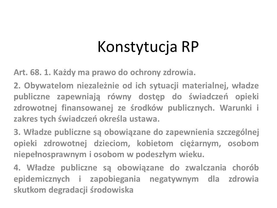 Roszczenia odszkodowawcze Art.444. § 1.