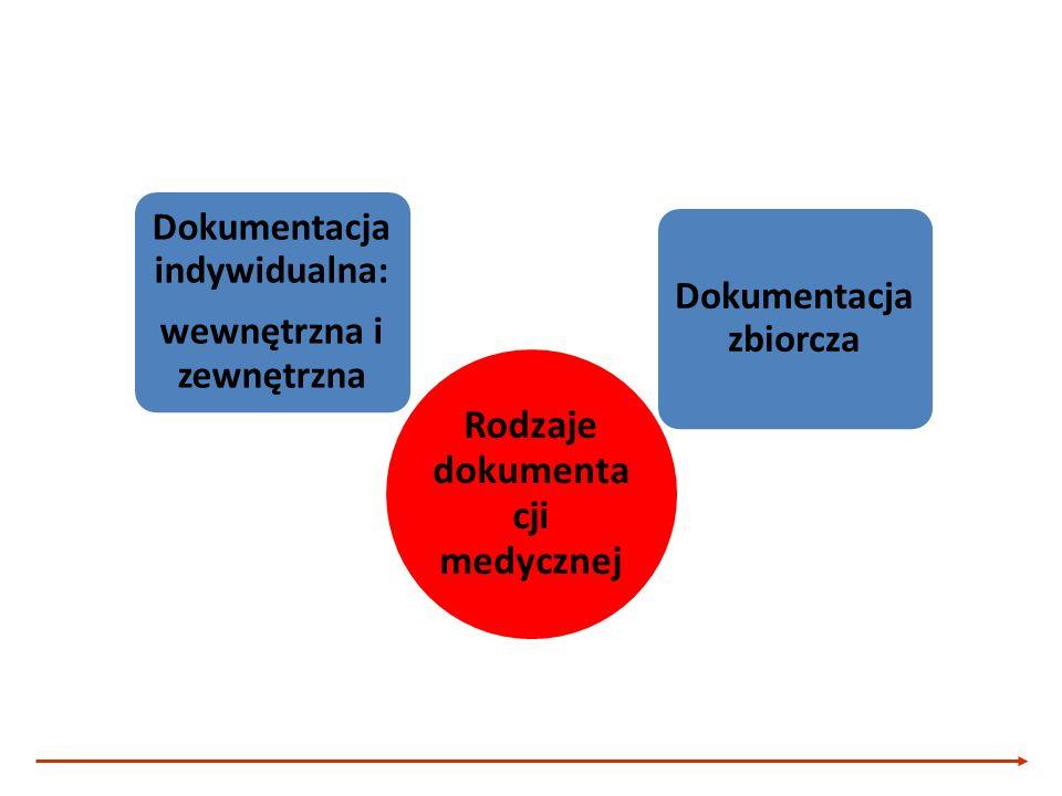 Rodzaje dokumenta cji medycznej Dokumentacja indywidualna: wewnętrzna i zewnętrzna Dokumentacja zbiorcza