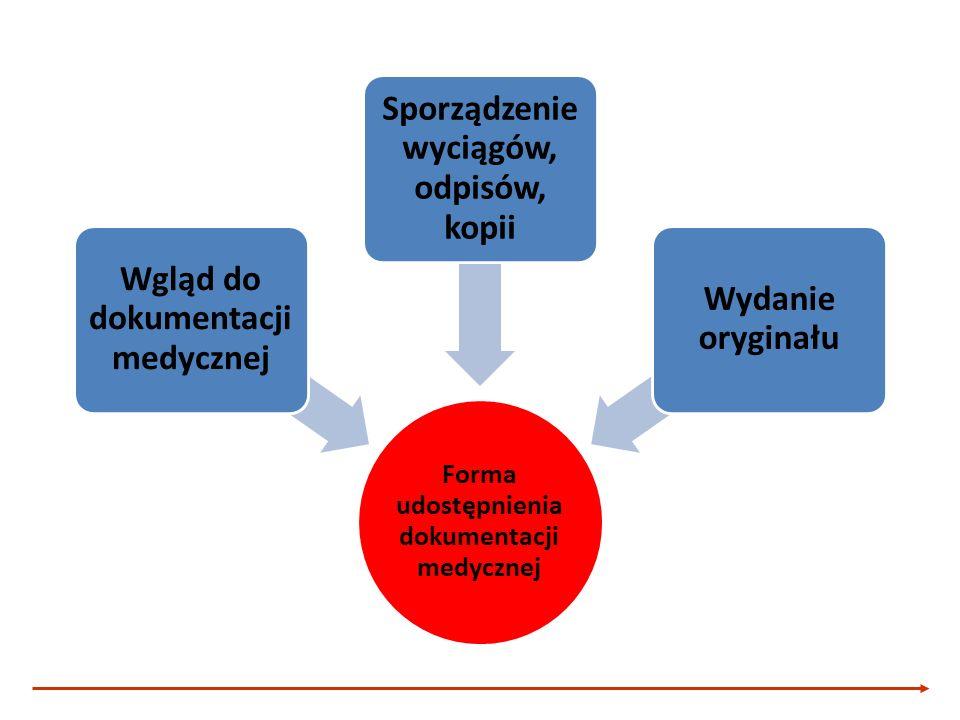 Forma udostępnienia dokumentacji medycznej Wgląd do dokumentacji medycznej Sporządzenie wyciągów, odpisów, kopii Wydanie oryginału