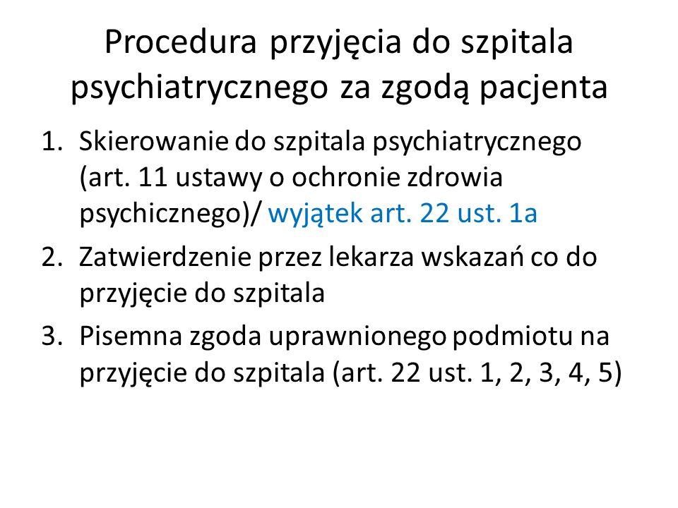 Procedura przyjęcia do szpitala psychiatrycznego za zgodą pacjenta 1.Skierowanie do szpitala psychiatrycznego (art. 11 ustawy o ochronie zdrowia psych