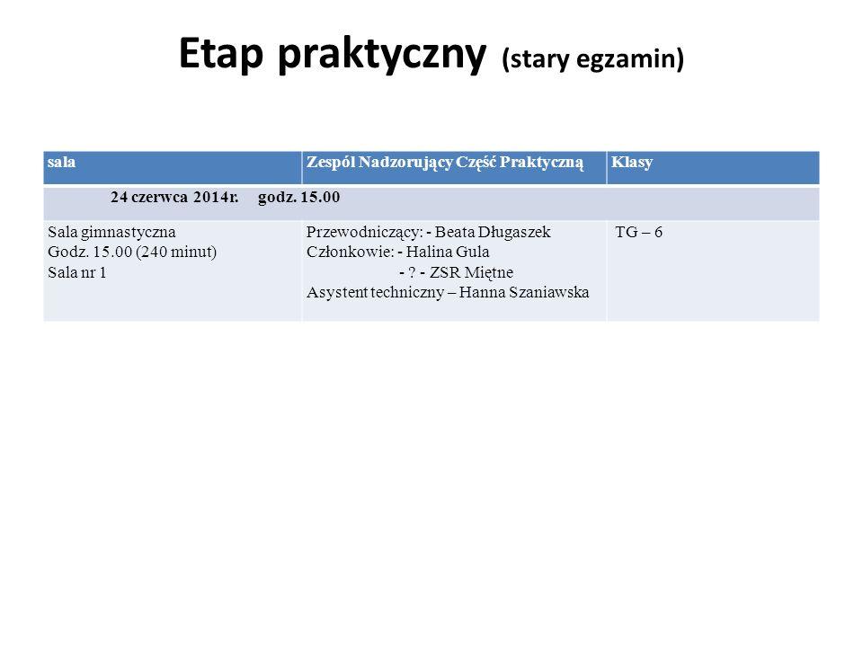Etap praktyczny (stary egzamin) salaZespól Nadzorujący Część PraktycznąKlasy 24 czerwca 2014r.