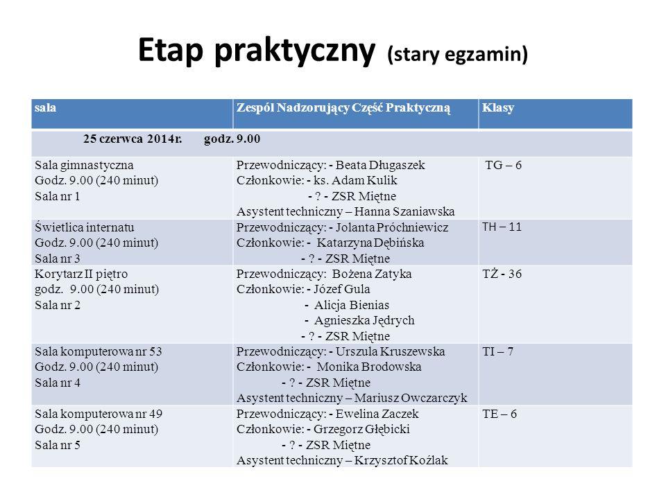 Etap praktyczny (stary egzamin) salaZespól Nadzorujący Część PraktycznąKlasy 25 czerwca 2014r.