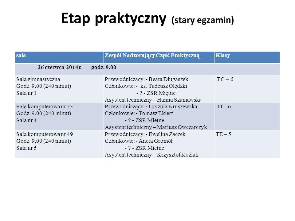 Etap praktyczny (stary egzamin) salaZespól Nadzorujący Część PraktycznąKlasy 26 czerwca 2014r.