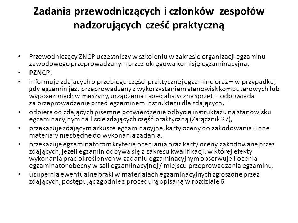 Zadania przewodniczących i członków zespołów nadzorujących cześć praktyczną Przewodniczący ZNCP uczestniczy w szkoleniu w zakresie organizacji egzamin