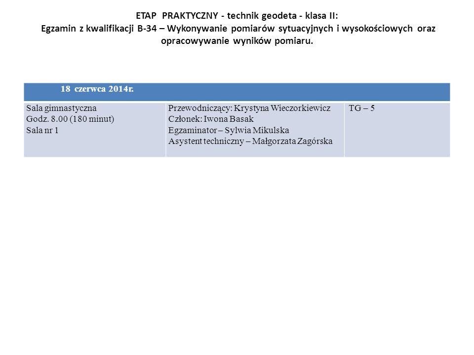 ETAP PRAKTYCZNY - technik geodeta - klasa II: Egzamin z kwalifikacji B-34 – Wykonywanie pomiarów sytuacyjnych i wysokościowych oraz opracowywanie wyni