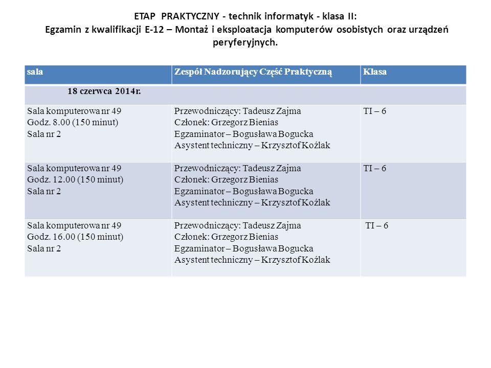 ETAP PRAKTYCZNY - technik informatyk - klasa II: Egzamin z kwalifikacji E-12 – Montaż i eksploatacja komputerów osobistych oraz urządzeń peryferyjnych.