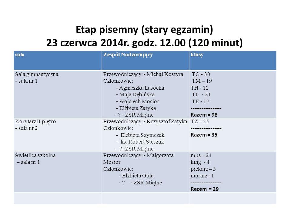 Etap pisemny (stary egzamin) 23 czerwca 2014r. godz. 12.00 (120 minut) salaZespół Nadzorującyklasy Sala gimnastyczna - sala nr 1 Przewodniczący: - Mic