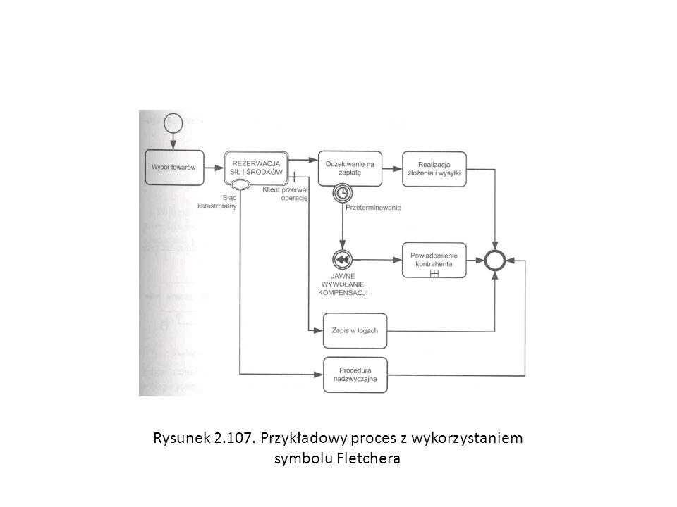 Rysunek 2.107. Przykładowy proces z wykorzystaniem symbolu Fletchera