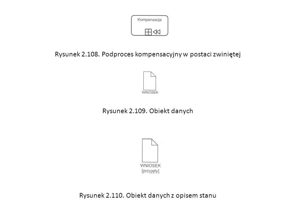 Rysunek 2.109. Obiekt danych Rysunek 2.108. Podproces kompensacyjny w postaci zwiniętej Rysunek 2.110. Obiekt danych z opisem stanu