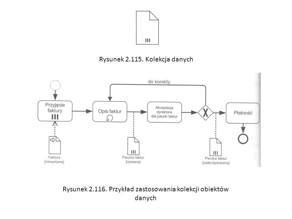 Rysunek 2.115. Kolekcja danych Rysunek 2.116. Przykład zastosowania kolekcji obiektów danych