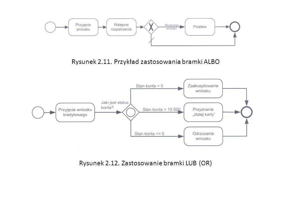 Rysunek 2.11. Przykład zastosowania bramki ALBO Rysunek 2.12. Zastosowanie bramki LUB (OR)