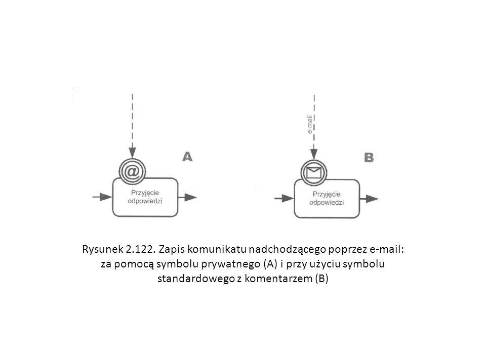 Rysunek 2.122. Zapis komunikatu nadchodzącego poprzez e-mail: za pomocą symbolu prywatnego (A) i przy użyciu symbolu standardowego z komentarzem (B)