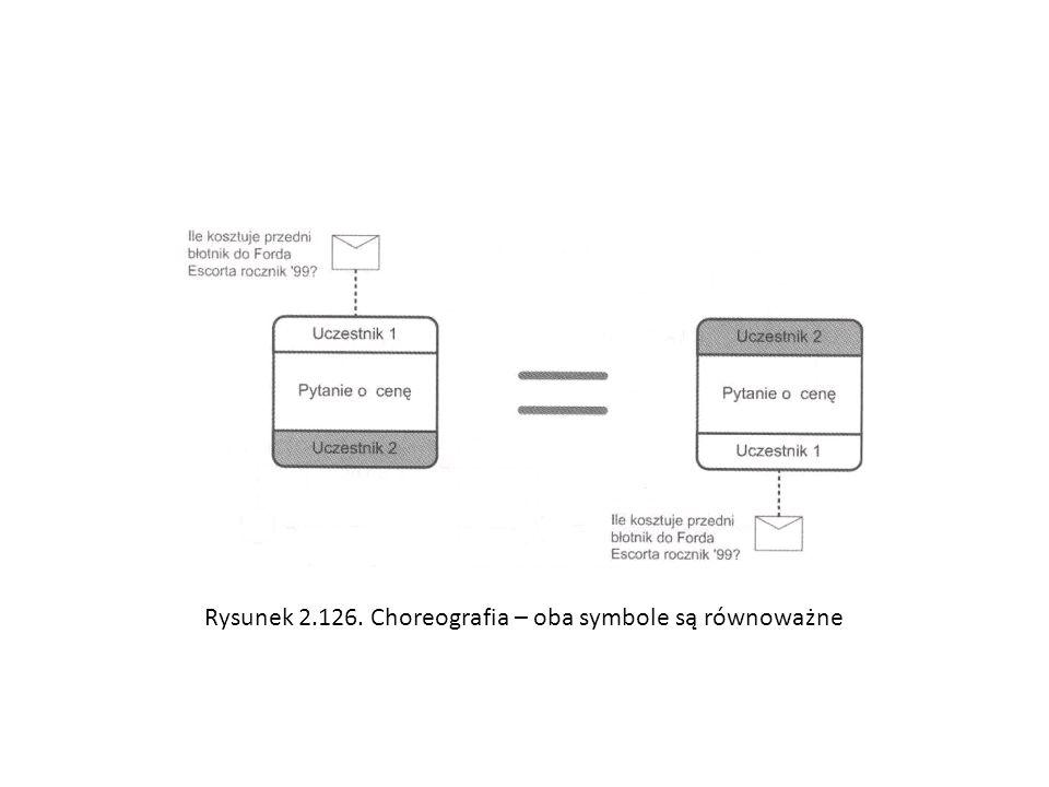 Rysunek 2.126. Choreografia – oba symbole są równoważne