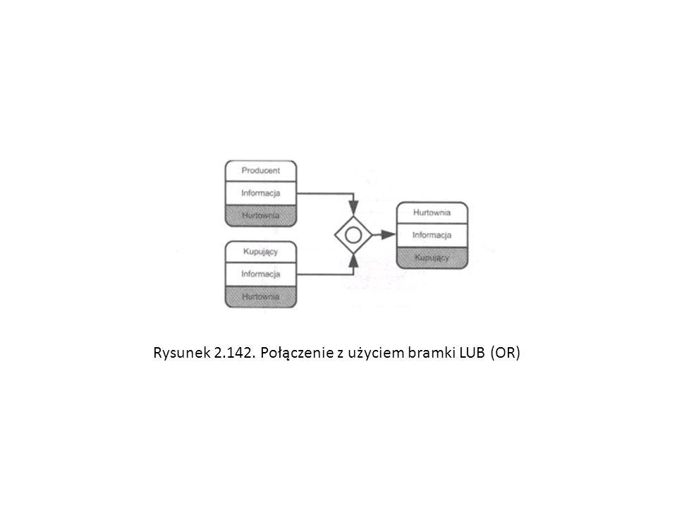 Rysunek 2.142. Połączenie z użyciem bramki LUB (OR)