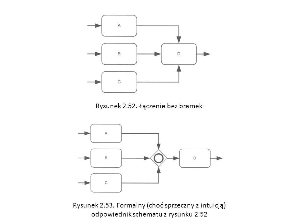 Rysunek 2.52. Łączenie bez bramek Rysunek 2.53. Formalny (choć sprzeczny z intuicją) odpowiednik schematu z rysunku 2.52