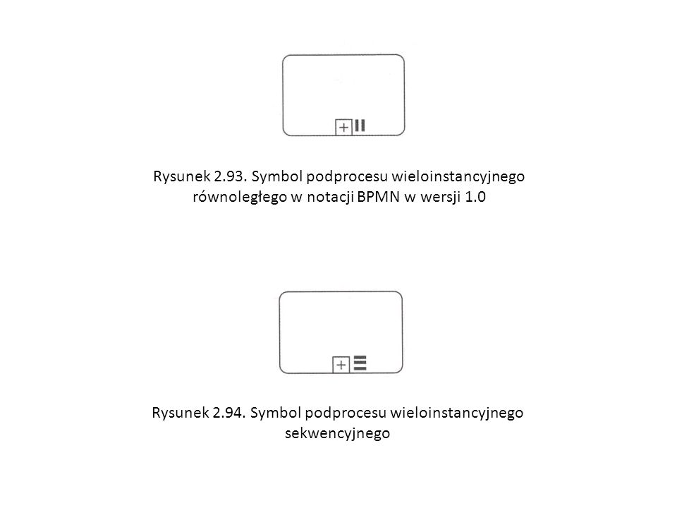 Rysunek 2.93. Symbol podprocesu wieloinstancyjnego równoległego w notacji BPMN w wersji 1.0 Rysunek 2.94. Symbol podprocesu wieloinstancyjnego sekwenc